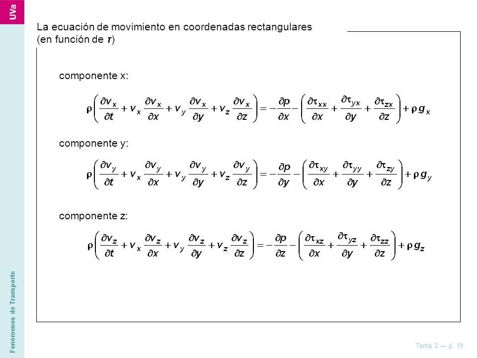 Fenómenos de Transporte Tema 2 p. 19 La ecuación de movimiento en coordenadas rectangulares (en función de τ) componente x: componente y: componente z