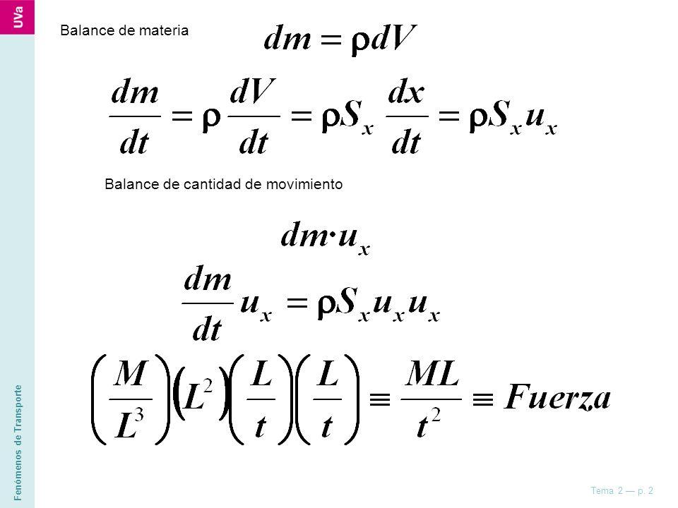 Fenómenos de Transporte Tema 2 p. 2 Balance de materia Balance de cantidad de movimiento