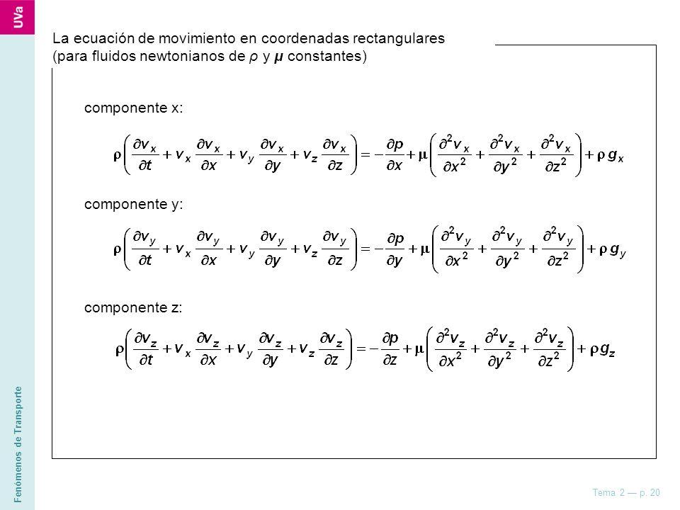 Fenómenos de Transporte Tema 2 p. 20 La ecuación de movimiento en coordenadas rectangulares (para fluidos newtonianos de ρ y μ constantes) componente