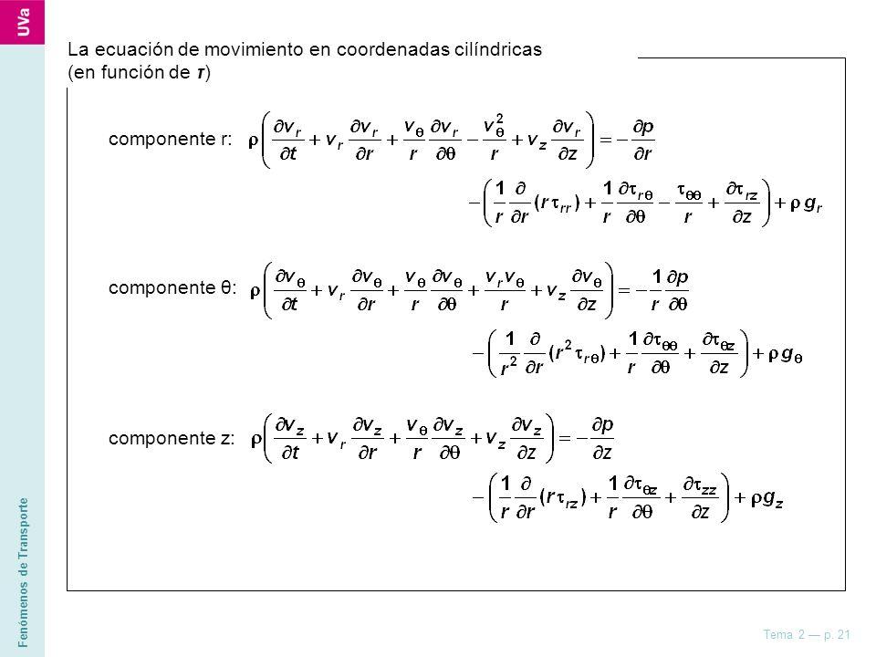 Fenómenos de Transporte Tema 2 p. 21 La ecuación de movimiento en coordenadas cilíndricas (en función de τ) componente r: componente θ: componente z: