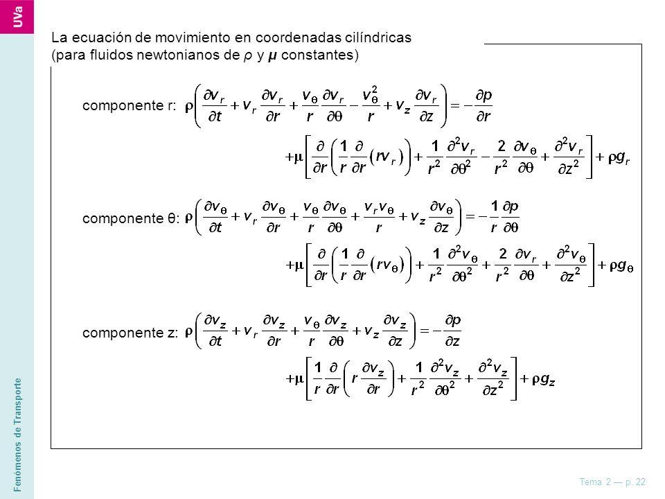 Fenómenos de Transporte Tema 2 p. 22 La ecuación de movimiento en coordenadas cilíndricas (para fluidos newtonianos de ρ y μ constantes) componente r: