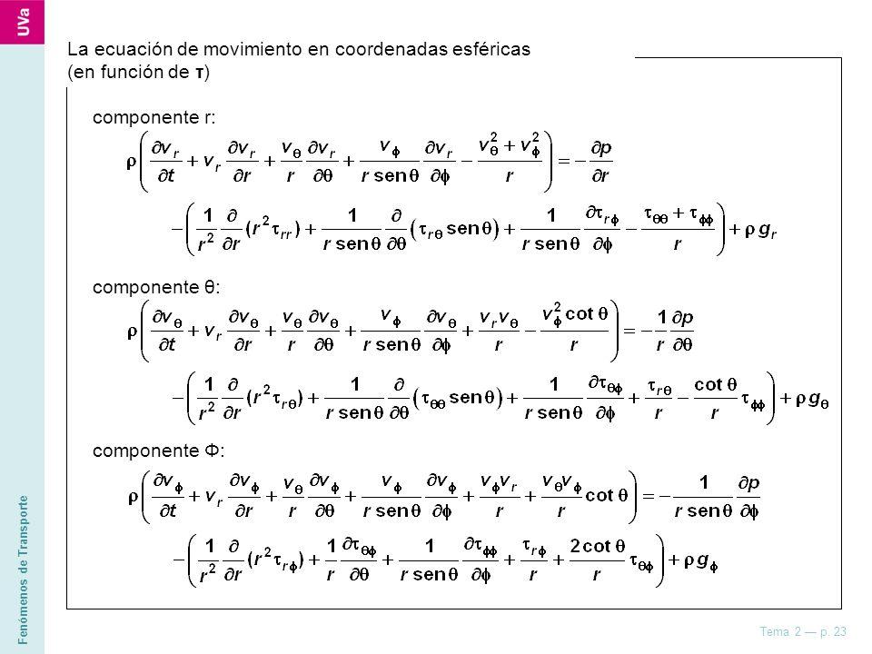 Fenómenos de Transporte Tema 2 p. 23 La ecuación de movimiento en coordenadas esféricas (en función de τ) componente r: componente θ: componente Φ: