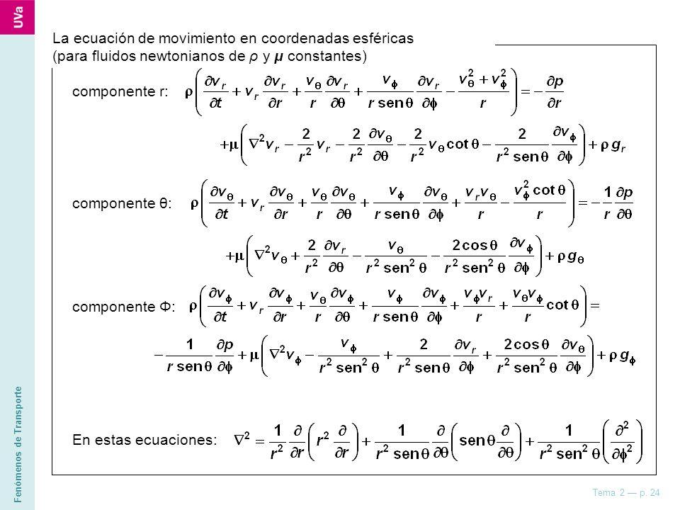Fenómenos de Transporte Tema 2 p. 24 La ecuación de movimiento en coordenadas esféricas (para fluidos newtonianos de ρ y μ constantes) componente r: c
