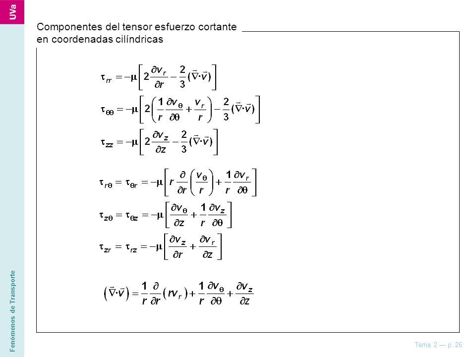 Fenómenos de Transporte Tema 2 p. 26 Componentes del tensor esfuerzo cortante en coordenadas cilíndricas