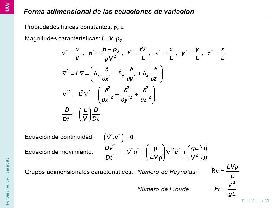 Fenómenos de Transporte Tema 2 p. 35 Forma adimensional de las ecuaciones de variación Propiedades físicas constantes: Magnitudes características: L,