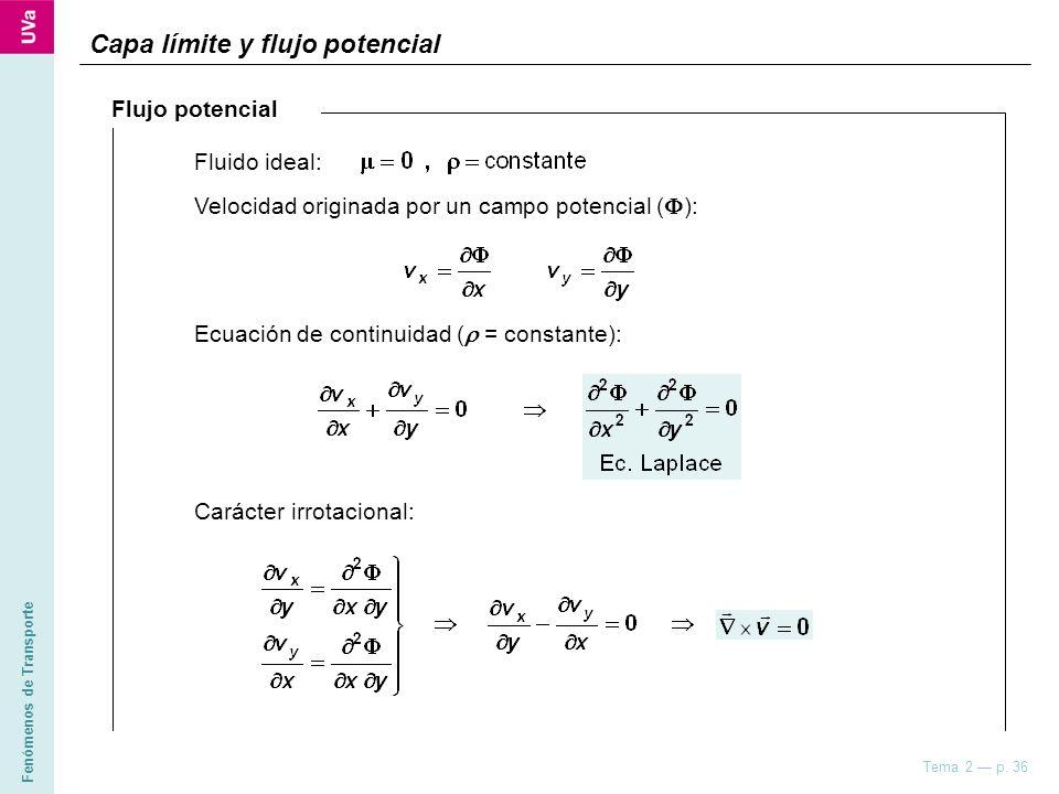 Fenómenos de Transporte Tema 2 p. 36 Capa límite y flujo potencial Flujo potencial Fluido ideal: Velocidad originada por un campo potencial ( ): Ecuac