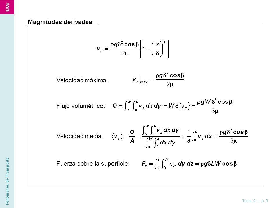 Fenómenos de Transporte Tema 2 p. 5 Magnitudes derivadas Velocidad máxima: Velocidad media: Flujo volumétrico: Fuerza sobre la superficie: