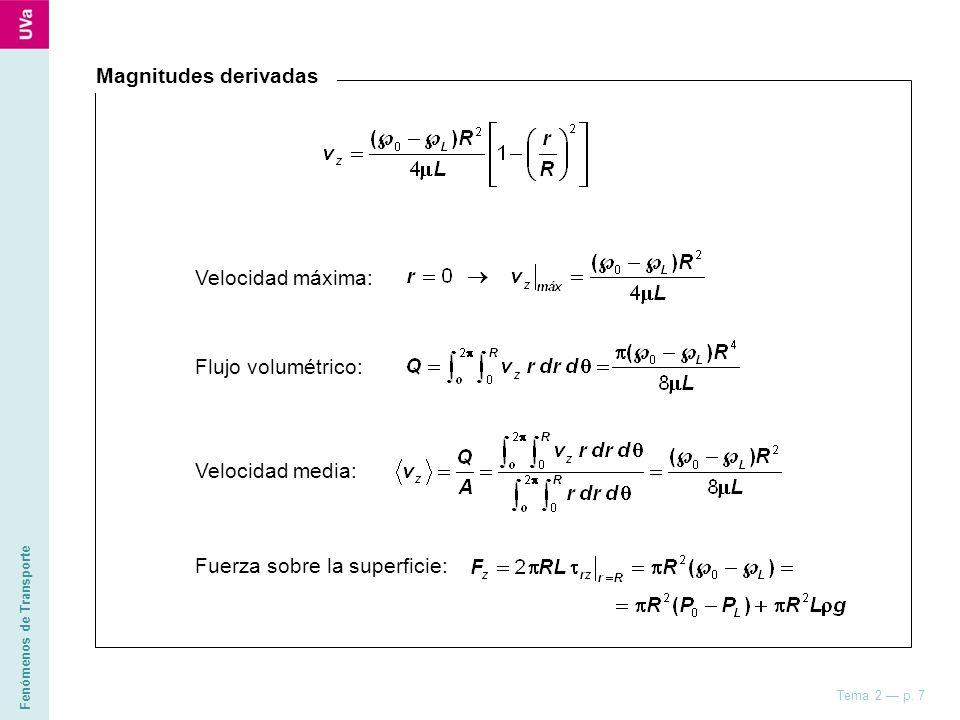 Fenómenos de Transporte Tema 2 p. 7 Magnitudes derivadas Velocidad máxima: Velocidad media: Flujo volumétrico: Fuerza sobre la superficie: