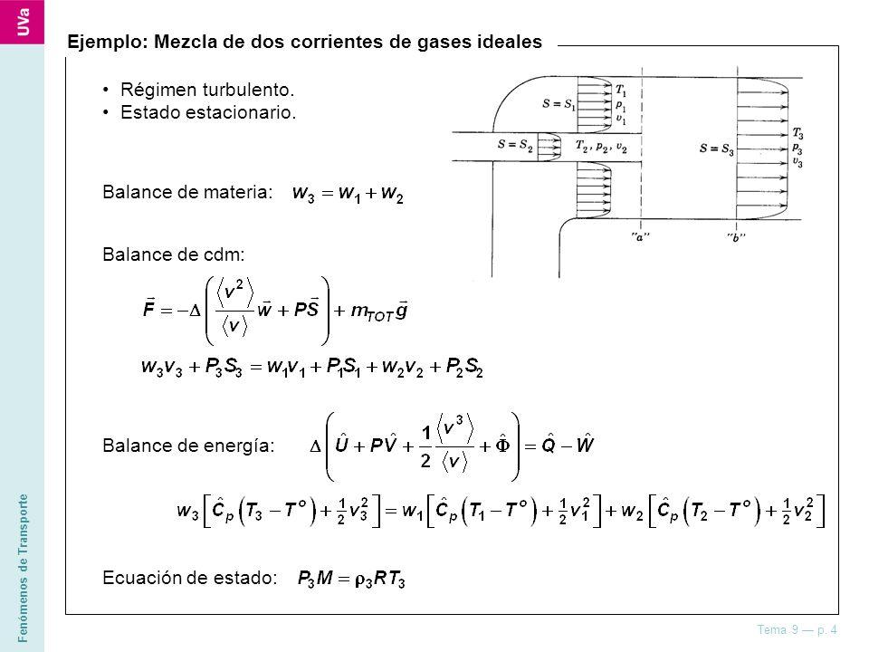 Fenómenos de Transporte Tema 9 p. 4 Régimen turbulento. Estado estacionario. Balance de materia: Balance de cdm: Balance de energía: Ecuación de estad
