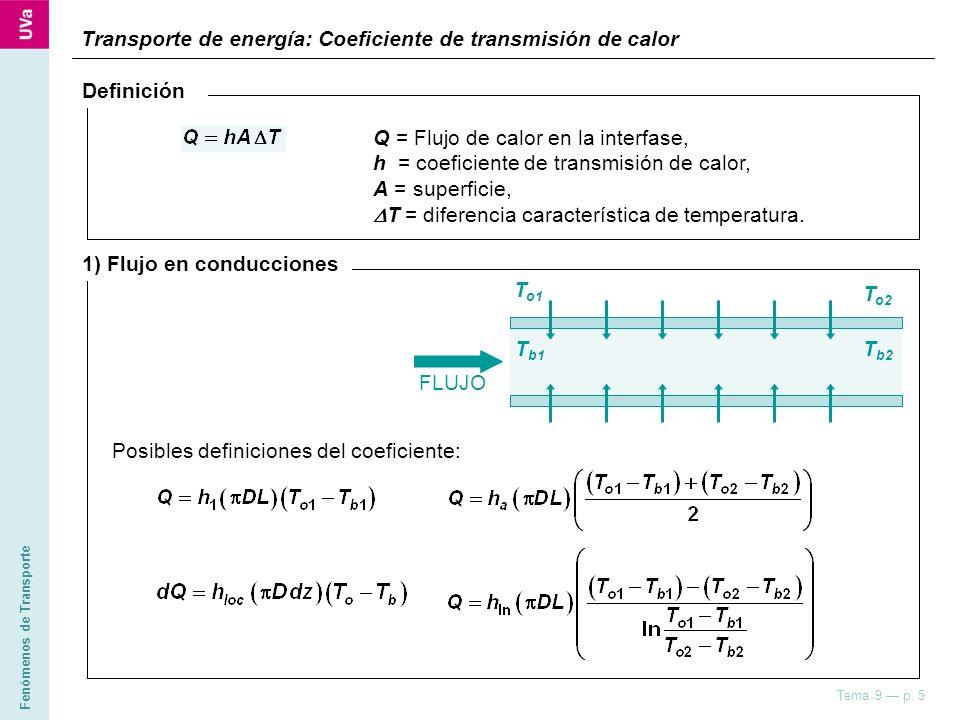 Fenómenos de Transporte Tema 9 p. 5 Transporte de energía: Coeficiente de transmisión de calor FLUJO T o1 T o2 T b1 T b2 Posibles definiciones del coe
