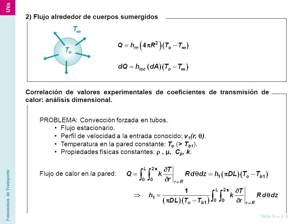 Fenómenos de Transporte Tema 9 p. 6 2) Flujo alrededor de cuerpos sumergidos Correlación de valores experimentales de coeficientes de transmisión de c