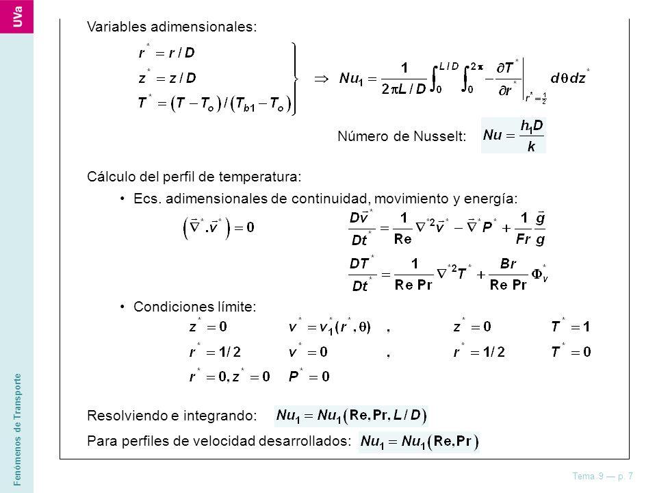 Fenómenos de Transporte Tema 9 p. 7 Variables adimensionales: Número de Nusselt: Cálculo del perfil de temperatura: Ecs. adimensionales de continuidad