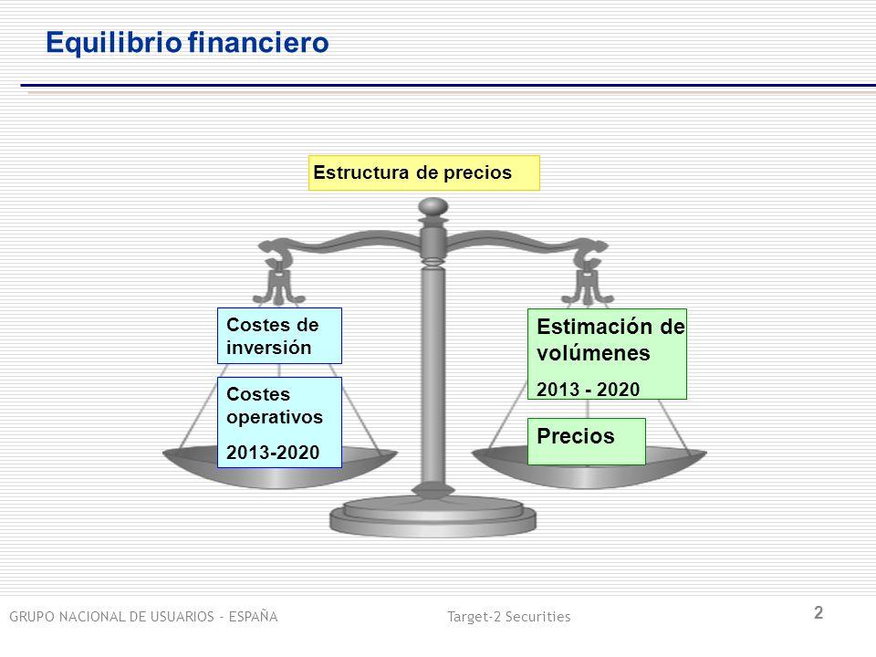 GRUPO NACIONAL DE USUARIOS - ESPAÑA Target-2 Securities 2 Equilibrio financiero Costes de inversión Estimación de volúmenes 2013 - 2020 Precios Estructura de precios Costes operativos 2013-2020