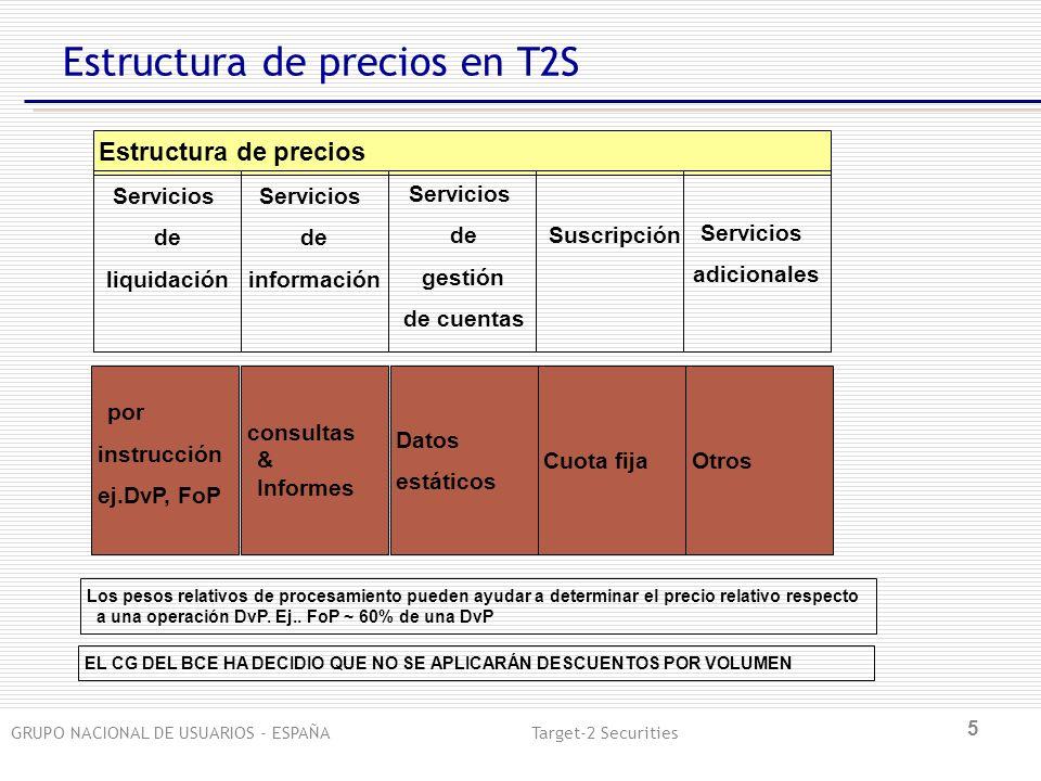 GRUPO NACIONAL DE USUARIOS - ESPAÑA Target-2 Securities 5 Estructura de precios en T2S Los pesos relativos de procesamiento pueden ayudar a determinar el precio relativo respecto a una operación DvP.