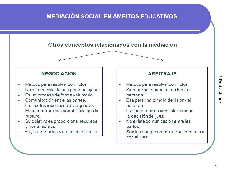 5 MEDIACIÓN SOCIAL EN ÁMBITOS EDUCATIVOS F. Peñafiel Martinez Otros conceptos relacionados con la mediación NEGOCIACIÓN -Método para resolver conflict