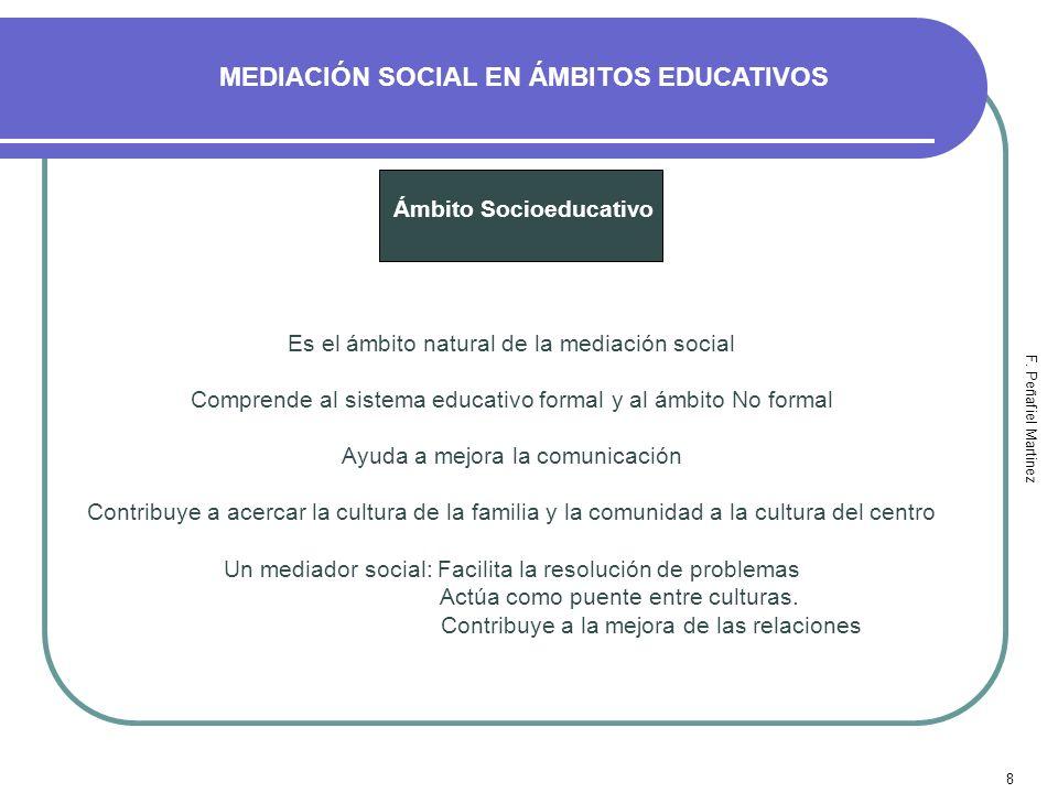 8 MEDIACIÓN SOCIAL EN ÁMBITOS EDUCATIVOS F. Peñafiel Martinez Ámbito Socioeducativo Es el ámbito natural de la mediación social Comprende al sistema e