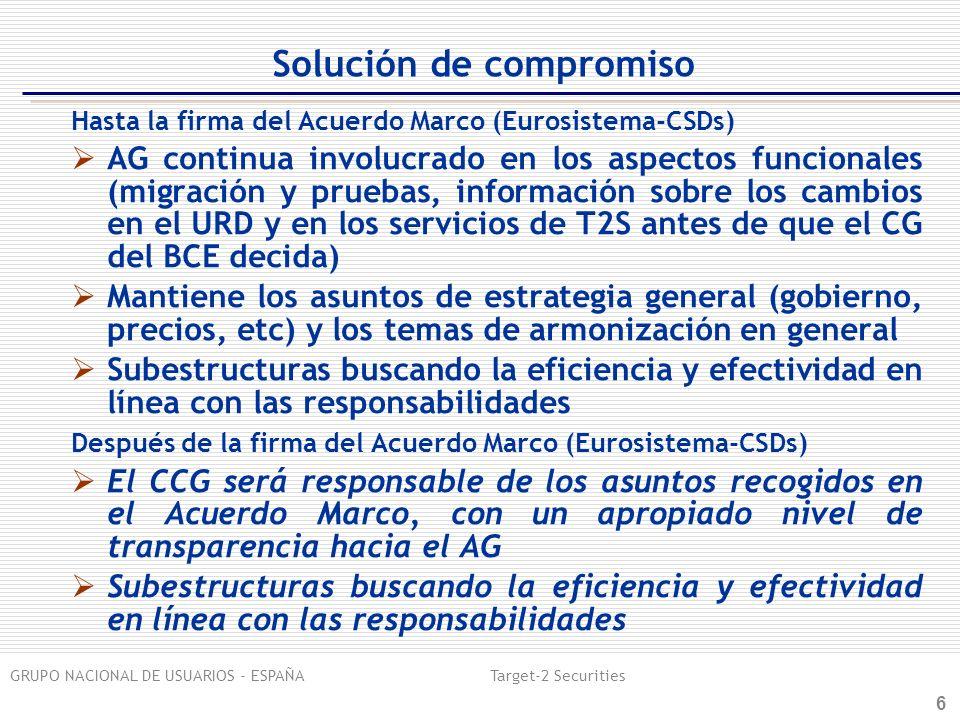 GRUPO NACIONAL DE USUARIOS - ESPAÑA Target-2 Securities 6 Solución de compromiso Hasta la firma del Acuerdo Marco (Eurosistema-CSDs) AG continua invol