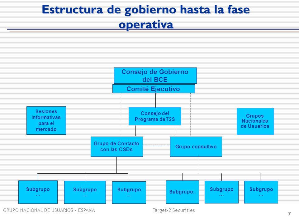GRUPO NACIONAL DE USUARIOS - ESPAÑA Target-2 Securities 8 AG: consulta por escrito hasta 25 noviembre CCG: 23 de noviembre AG: 9 diciembre Propuesta al CG del BCE en enero de 2010 Próximos pasos pasos