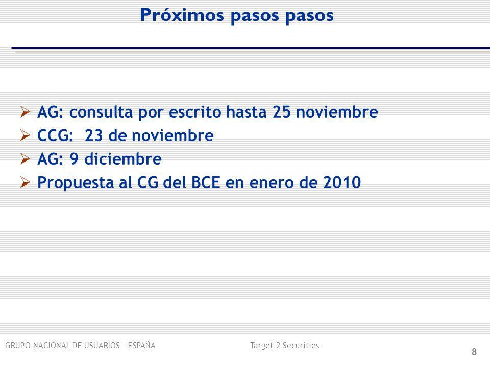 GRUPO NACIONAL DE USUARIOS - ESPAÑA Target-2 Securities 8 AG: consulta por escrito hasta 25 noviembre CCG: 23 de noviembre AG: 9 diciembre Propuesta a