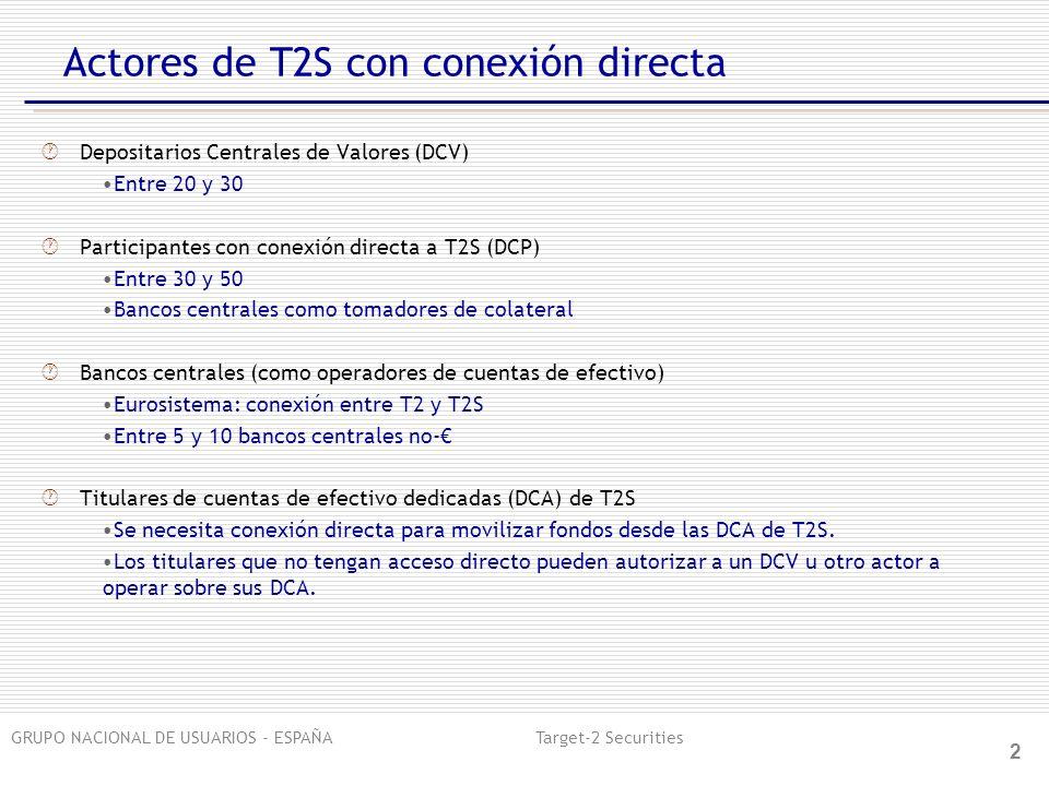 GRUPO NACIONAL DE USUARIOS - ESPAÑA Target-2 Securities Actores de T2S con conexión directa Depositarios Centrales de Valores (DCV) Entre 20 y 30 Participantes con conexión directa a T2S (DCP) Entre 30 y 50 Bancos centrales como tomadores de colateral Bancos centrales (como operadores de cuentas de efectivo) Eurosistema: conexión entre T2 y T2S Entre 5 y 10 bancos centrales no- Titulares de cuentas de efectivo dedicadas (DCA) de T2S Se necesita conexión directa para movilizar fondos desde las DCA de T2S.