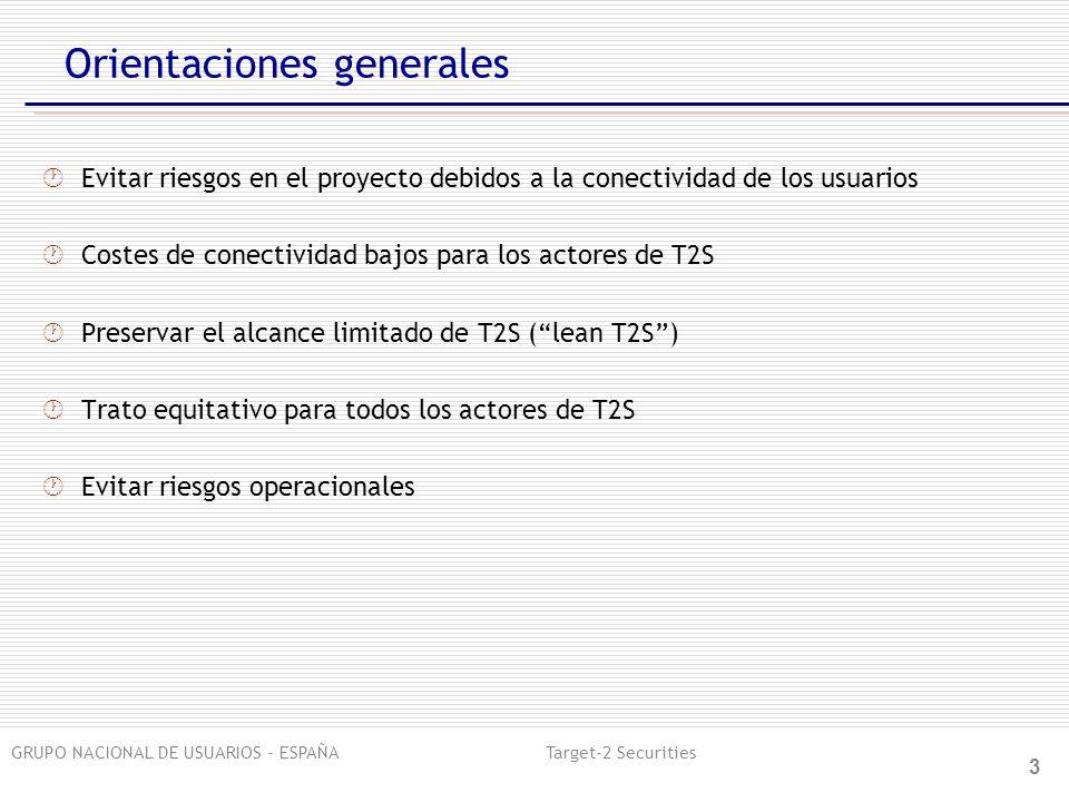 GRUPO NACIONAL DE USUARIOS - ESPAÑA Target-2 Securities Situación actual de la discusión sobre conectividad Enfoque propuesto Introducción de competencia limitada en la provisión de servicios de red, basada en la especificación de criterios técnicos de la red de valor añadido (VAN) y acreditación de varios proveedores (hasta tres).