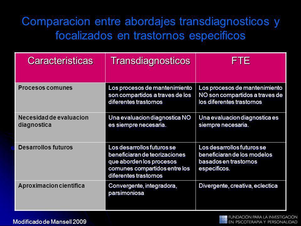 Comparacion entre abordajes transdiagnosticos y focalizados en trastornos especificos CaracteristicasTransdiagnosticosFTE Procesos comunes Los proceso