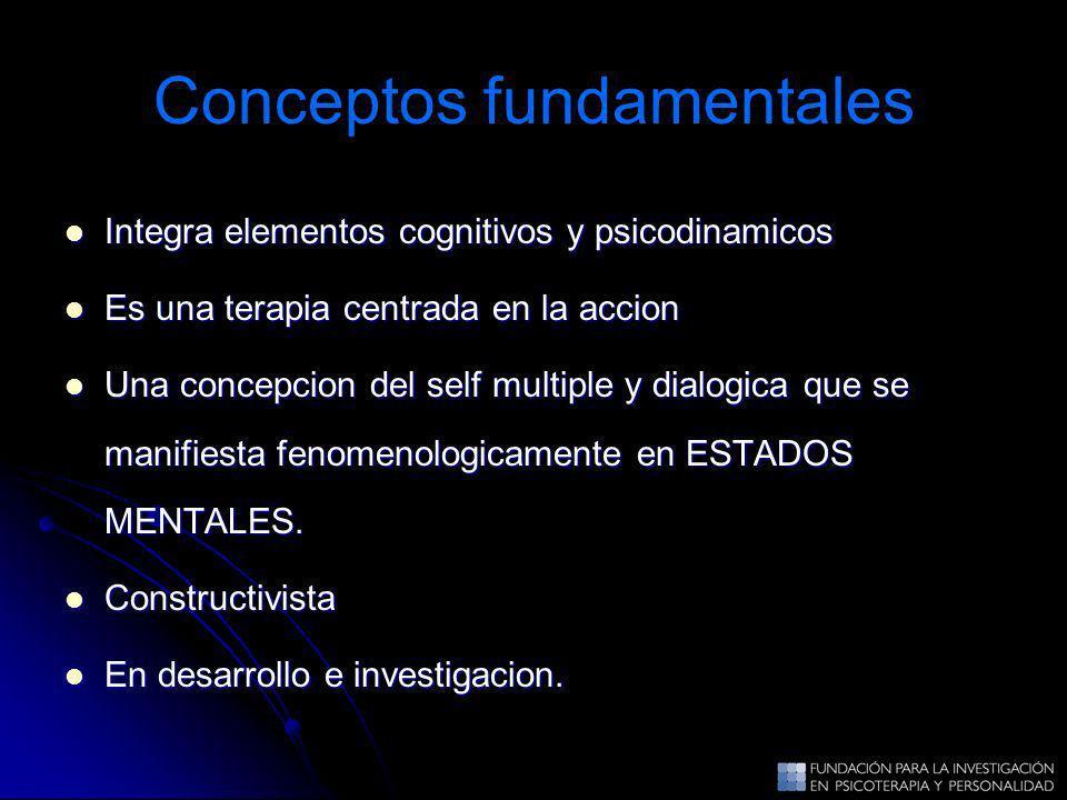 Conceptos fundamentales Integra elementos cognitivos y psicodinamicos Integra elementos cognitivos y psicodinamicos Es una terapia centrada en la acci