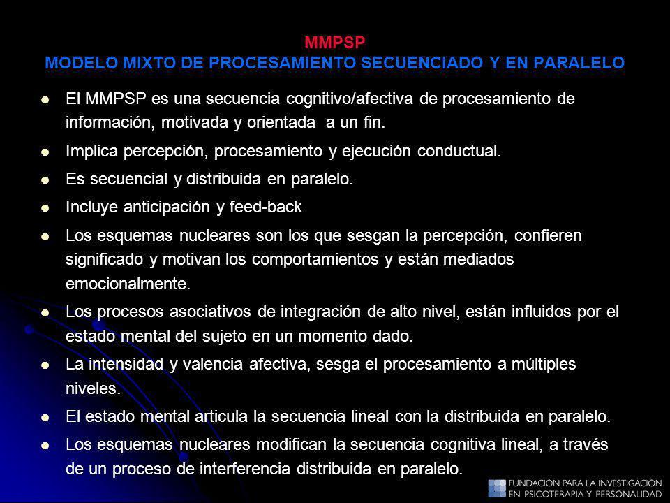 MMPSP MODELO MIXTO DE PROCESAMIENTO SECUENCIADO Y EN PARALELO El MMPSP es una secuencia cognitivo/afectiva de procesamiento de información, motivada y