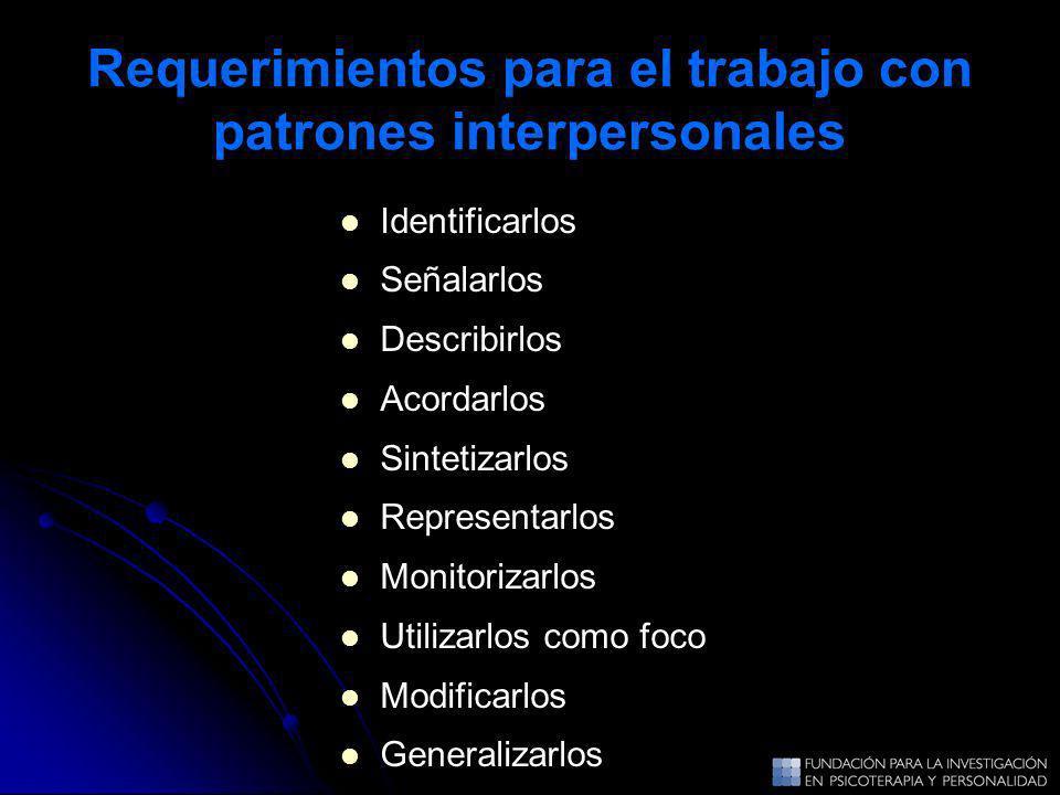 Requerimientos para el trabajo con patrones interpersonales Identificarlos Señalarlos Describirlos Acordarlos Sintetizarlos Representarlos Monitorizar