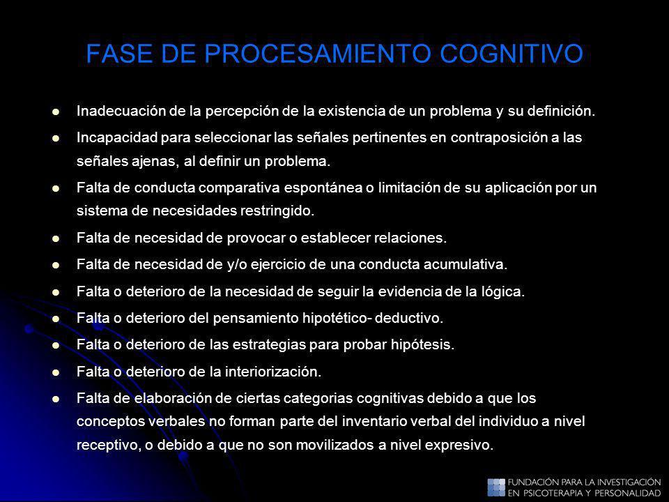 FASE DE PROCESAMIENTO COGNITIVO Inadecuación de la percepción de la existencia de un problema y su definición. Incapacidad para seleccionar las señale