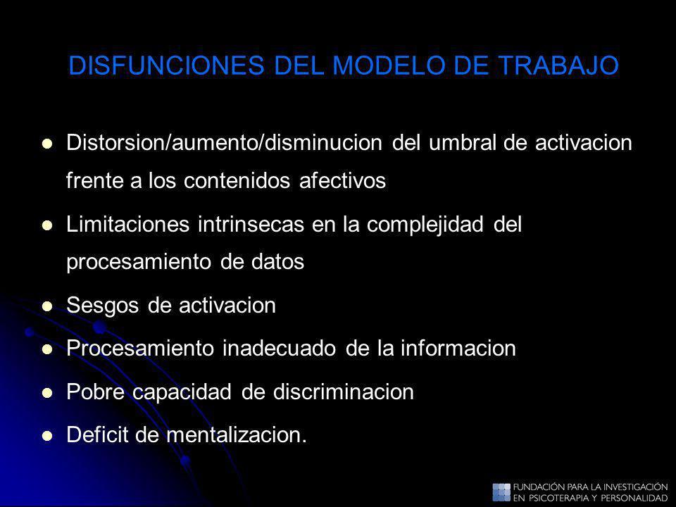 DISFUNCIONES DEL MODELO DE TRABAJO Distorsion/aumento/disminucion del umbral de activacion frente a los contenidos afectivos Limitaciones intrinsecas
