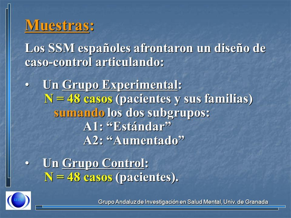 Grupo Andaluz de Investigación en Salud Mental, Univ. de Granada Muestras: Los SSM españoles afrontaron un diseño de caso-control articulando: Un Grup