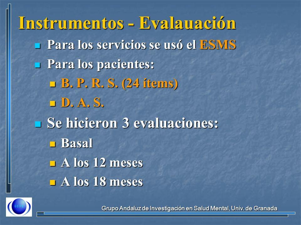 Grupo Andaluz de Investigación en Salud Mental, Univ. de Granada Para los servicios se usó el ESMS Para los servicios se usó el ESMS Para los paciente