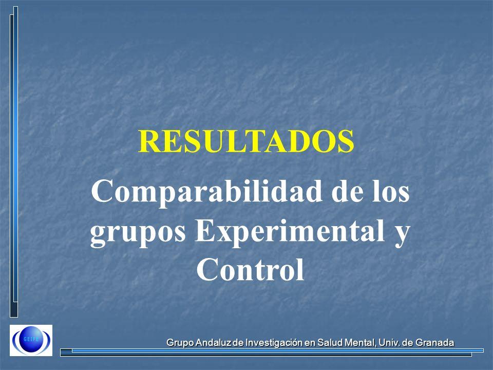 Grupo Andaluz de Investigación en Salud Mental, Univ. de Granada RESULTADOS Comparabilidad de los grupos Experimental y Control