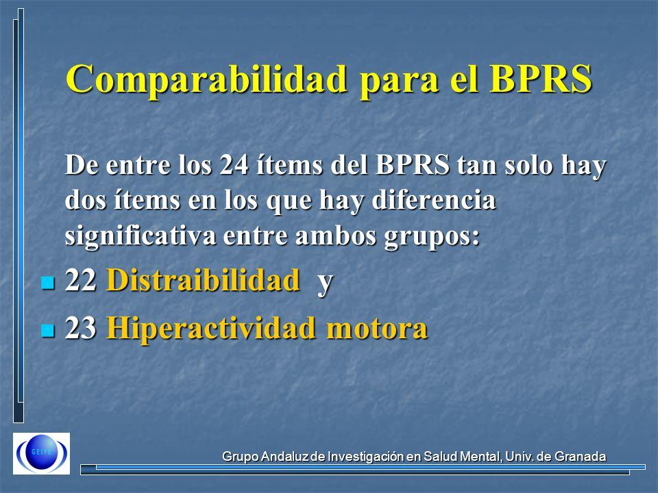 Grupo Andaluz de Investigación en Salud Mental, Univ. de Granada Comparabilidad para el BPRS De entre los 24 ítems del BPRS tan solo hay dos ítems en