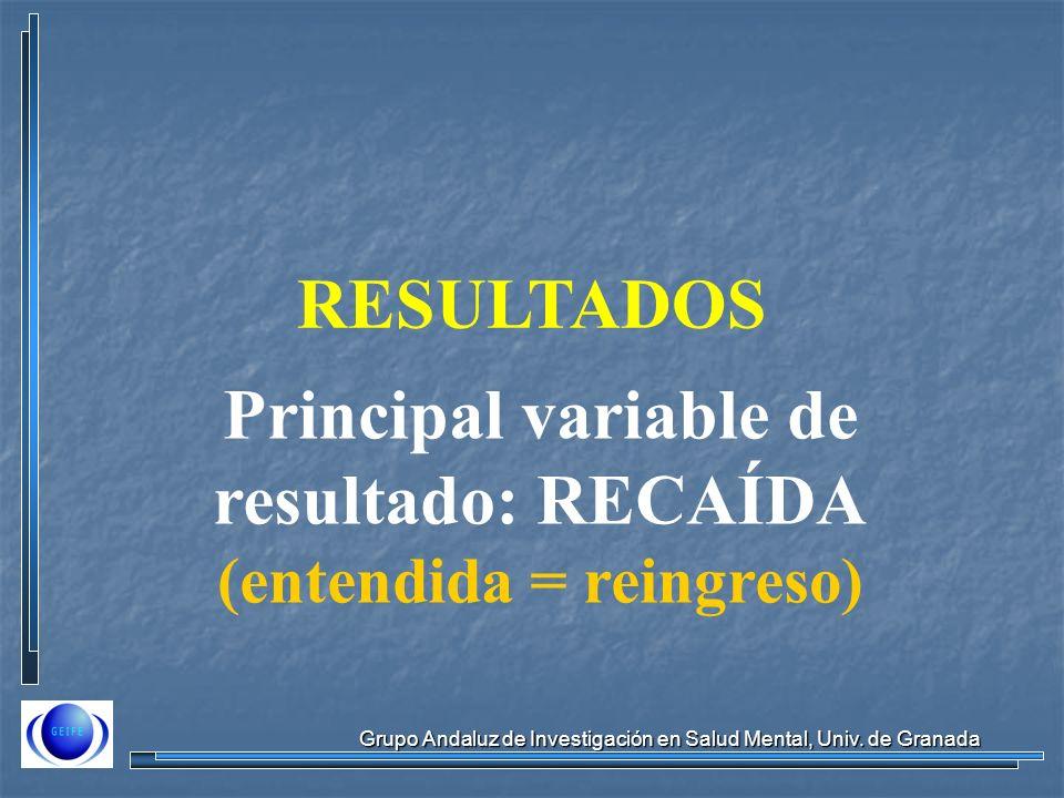 Grupo Andaluz de Investigación en Salud Mental, Univ. de Granada RESULTADOS Principal variable de resultado: RECAÍDA (entendida = reingreso)