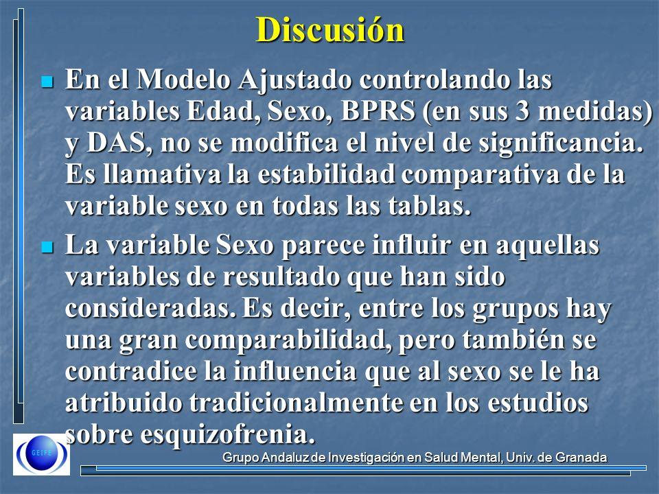 Grupo Andaluz de Investigación en Salud Mental, Univ. de Granada Discusión En el Modelo Ajustado controlando las variables Edad, Sexo, BPRS (en sus 3