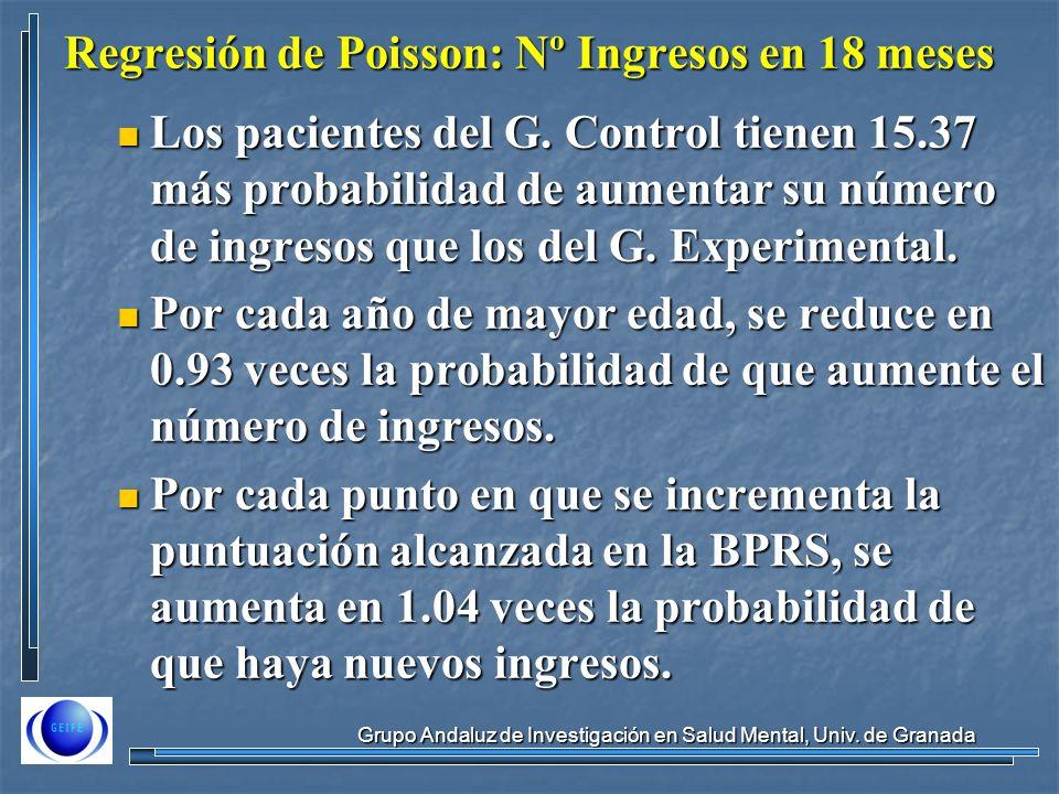 Grupo Andaluz de Investigación en Salud Mental, Univ. de Granada Los pacientes del G. Control tienen 15.37 más probabilidad de aumentar su número de i