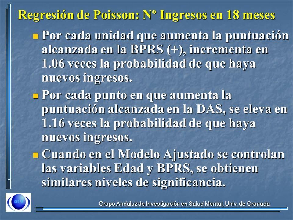 Grupo Andaluz de Investigación en Salud Mental, Univ. de Granada Por cada unidad que aumenta la puntuación alcanzada en la BPRS (+), incrementa en 1.0