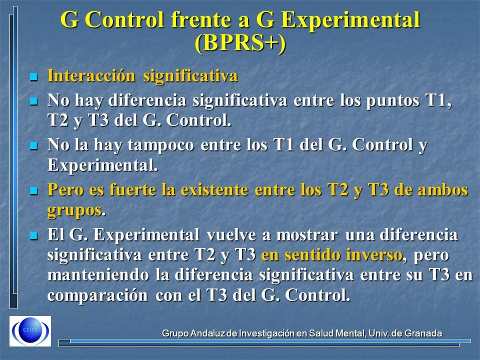 Grupo Andaluz de Investigación en Salud Mental, Univ. de Granada G Control frente a G Experimental (BPRS+) Interacción significativa Interacción signi