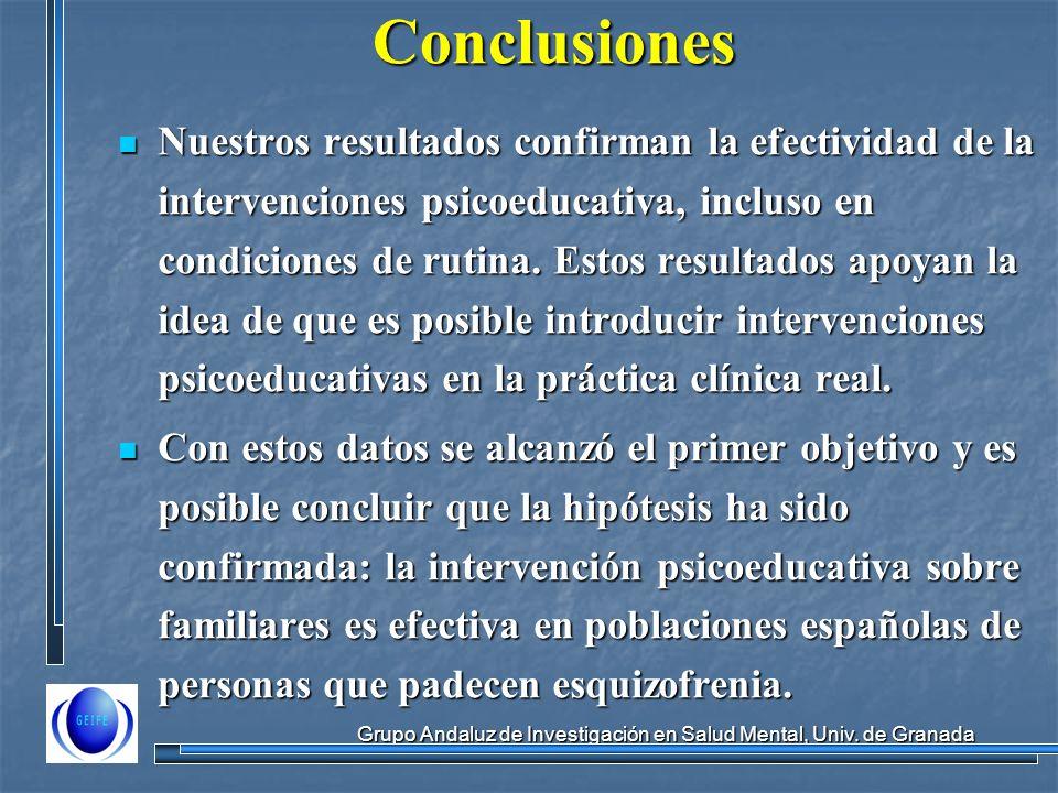 Grupo Andaluz de Investigación en Salud Mental, Univ. de Granada Conclusiones Nuestros resultados confirman la efectividad de la intervenciones psicoe