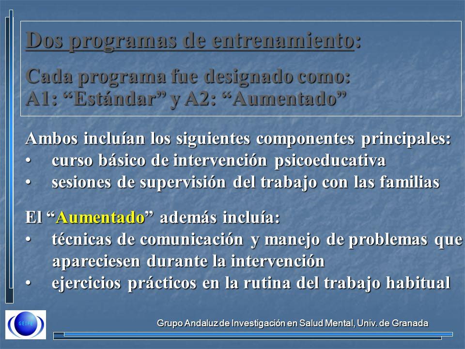 Grupo Andaluz de Investigación en Salud Mental, Univ. de Granada
