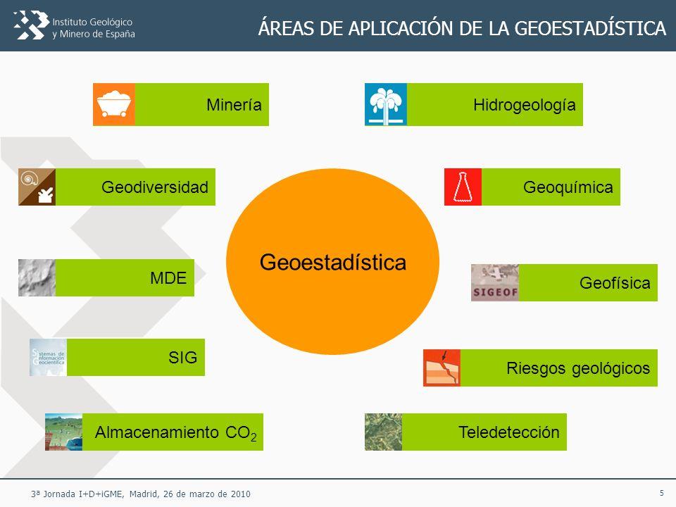 36 3ª Jornada I+D+iGME, Madrid, 26 de marzo de 2010 ÁREAS DE APLICACIÓN DE LA GEOESTADÍSTICA Geofísica Análisis espacial de datos geofísicos Filtrado espacial Estimación de gradientes Estimación a partir de 100 datos de la variable y 40 de gradiente Variable de interés (anisótropa) Variable de interés (anisótropa) + ruido Derivada direccional real