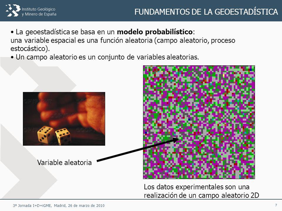 8 3ª Jornada I+D+iGME, Madrid, 26 de marzo de 2010 FUNDAMENTOS DE LA GEOESTADÍSTICA Ejemplo de una realización de un campo aleatorio estacionario y anisótropo Ejemplo de una realización de un campo aleatorio no estacionario