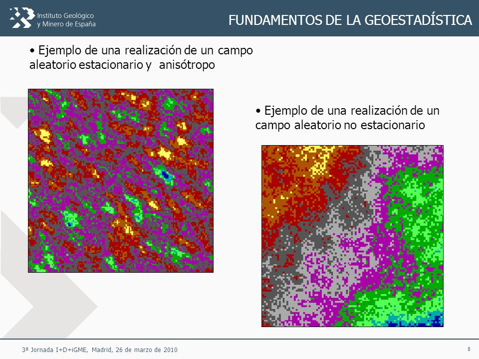 19 3ª Jornada I+D+iGME, Madrid, 26 de marzo de 2010 FUNDAMENTOS DE LA GEOESTADÍSTICA Usos más frecuentes del variograma: Caracterización del patrón de variabilidad espacial de variables geológicas Krigeaje Simulación geoestadística (condicional y no condicional) Optimización de redes de muestreo Otros usos del variograma: Cálculo de índices de textura a partir de imágenes Estimación de la dimensión fractal Determinación de índices de geodiversidad Variograma