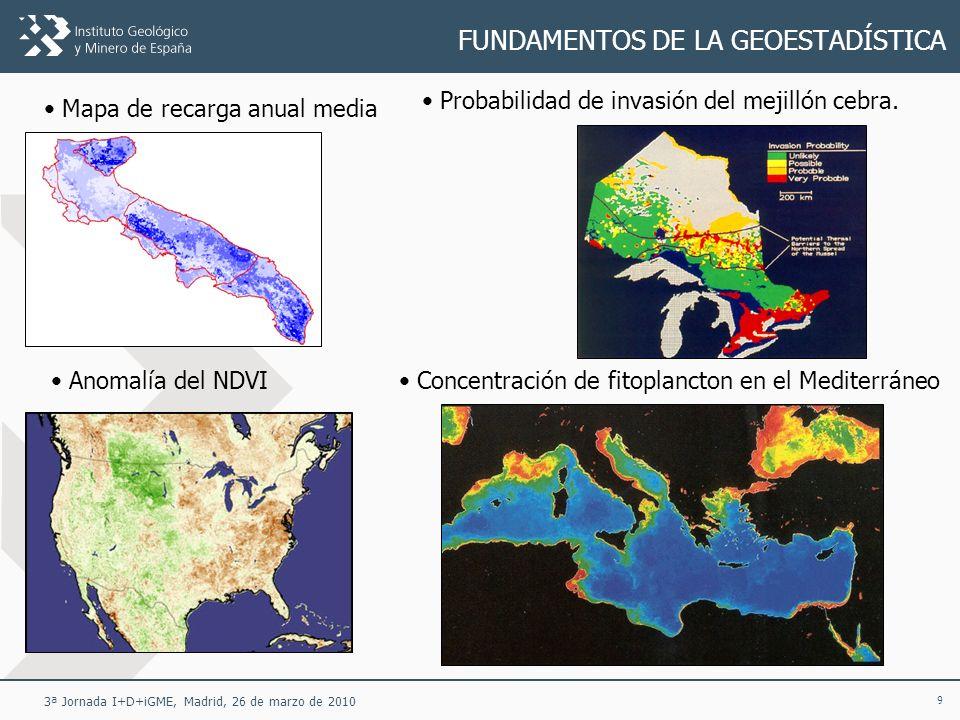 20 3ª Jornada I+D+iGME, Madrid, 26 de marzo de 2010 FUNDAMENTOS DE LA GEOESTADÍSTICA Soporte de información Pluviómetro : soporte puntual Aforo de una cuenca de drenaje: valor areal medio 20 cm 4 km