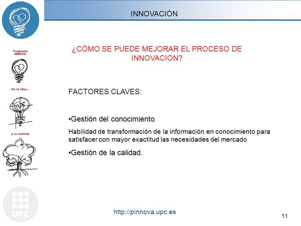 11 http://pinnova.upc.es Barcelona, mes 200X - Títol- http://pinnova.upc.es ¿CÓMO SE PUEDE MEJORAR EL PROCESO DE INNOVACION? FACTORES CLAVES: Gestión