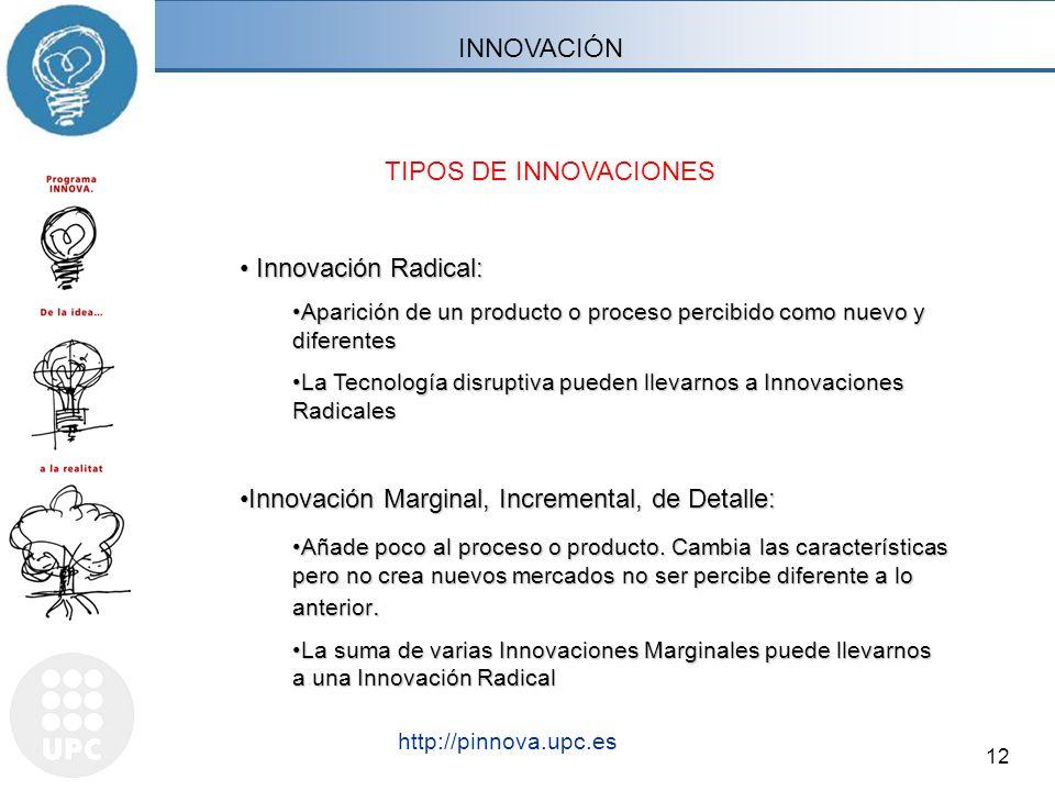12 http://pinnova.upc.es Barcelona, mes 200X - Títol- http://pinnova.upc.es TIPOS DE INNOVACIONES Innovación Radical: Innovación Radical: Aparición de