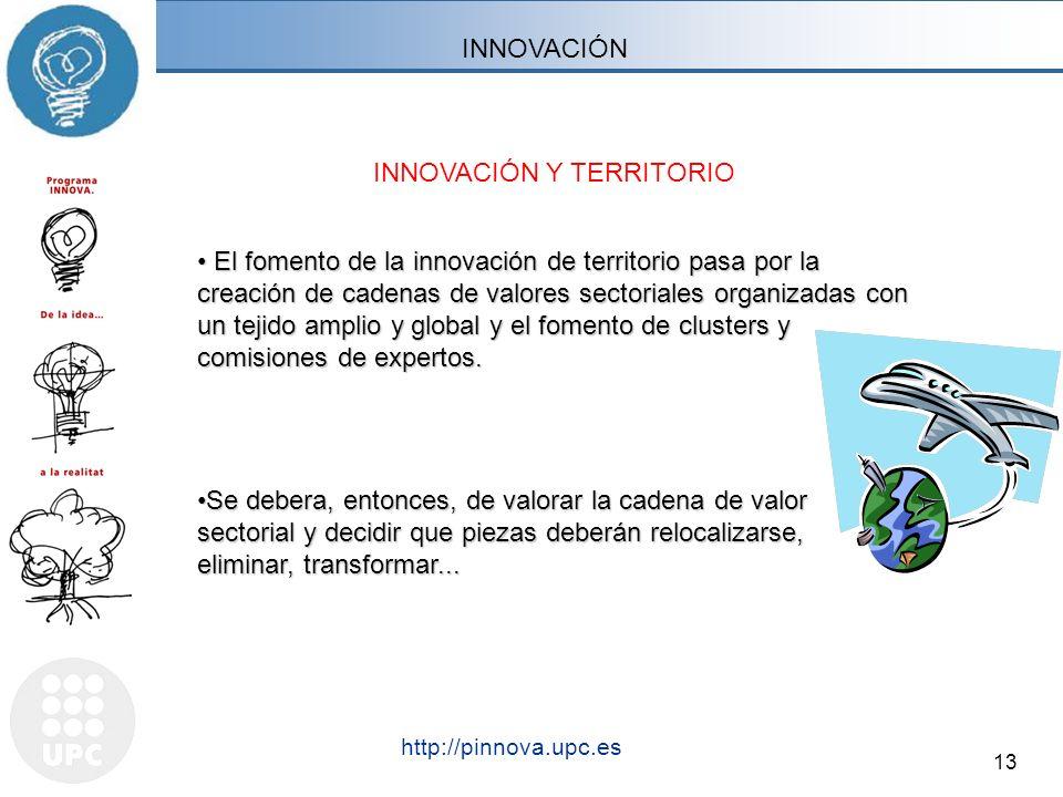 13 http://pinnova.upc.es Barcelona, mes 200X - Títol- http://pinnova.upc.es INNOVACIÓN Y TERRITORIO El fomento de la innovación de territorio pasa por