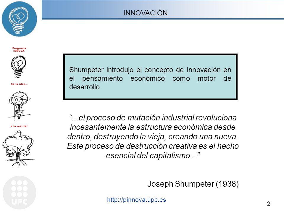 2 http://pinnova.upc.es...el proceso de mutación industrial revoluciona incesantemente la estructura económica desde dentro, destruyendo la vieja, cre